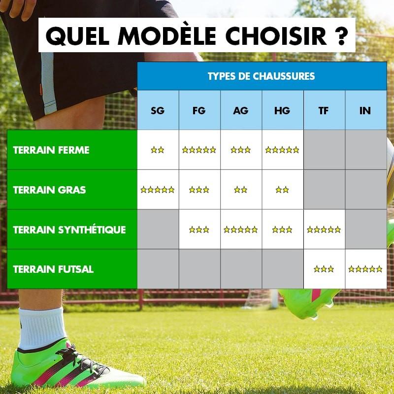 ADIDAS Chaussures Football Tableiro Terrain Stabilisé Turf